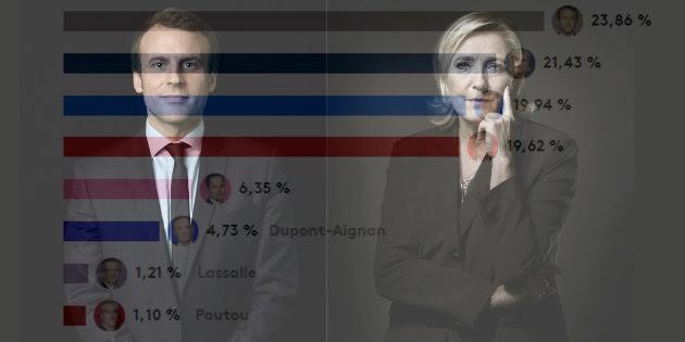 France- Présidentielle: un premier tour qui « change le visage de la vie politique française »